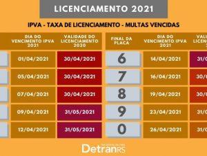 Licenciamento de veículos com placas final 7 e 8 vence este mês