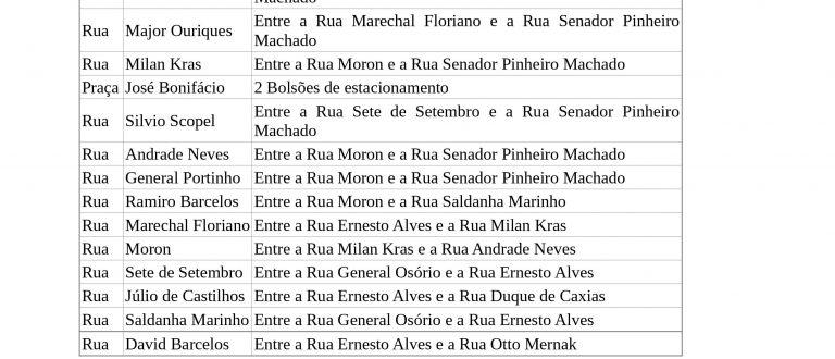 Confira os trechos de ruas do rotativo pago para Cachoeira